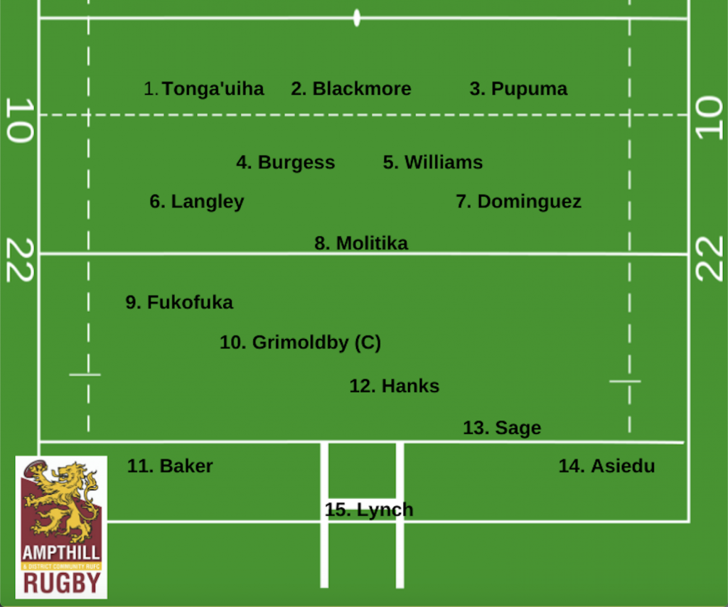Match Preview: Coventry v 1st XV, Sat 30th Nov, Kick Off 3pm