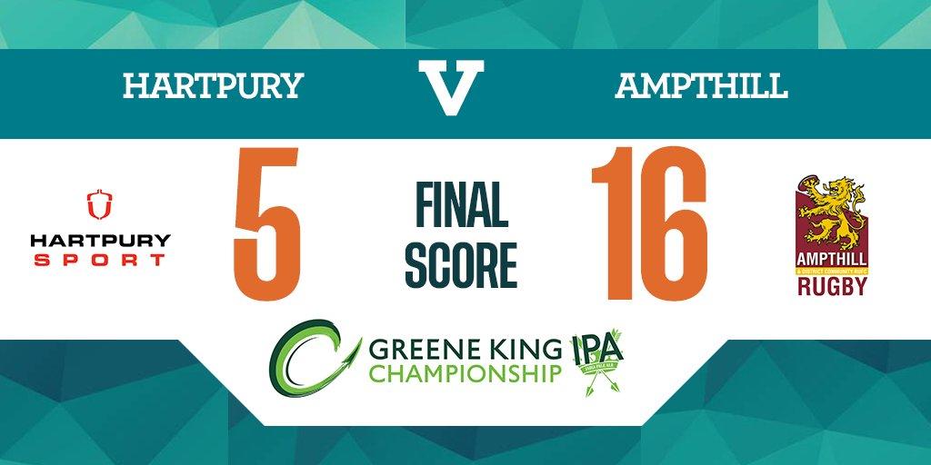Match Report: Hartpury 5 v 16 1st XV, 28.02.2020