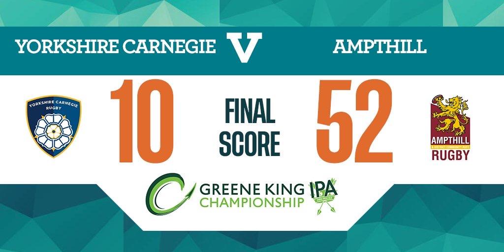 Match Report: Yorkshire Carnegie 10 v 52 1st XV